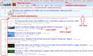 reddit example 01 1 300x183 - How to Use Reddit – The Beginner's Guide